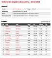 Klicke auf die Grafik für eine größere Ansicht  Name:Formel-1-Testfahrten - Barcelona, 20. Februar 2019.png Hits:0 Größe:34,9 KB ID:280847