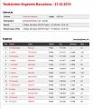 Klicke auf die Grafik für eine größere Ansicht  Name:Formel-1-Testfahrten - Barcelona, 21.Februar 2019.png Hits:0 Größe:34,1 KB ID:280848