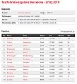 Klicke auf die Grafik für eine größere Ansicht  Name:Formel-1-Testfahrten - Barcelona, 27.Februar 2019.png Hits:0 Größe:33,7 KB ID:281159