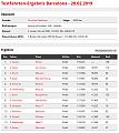 Klicke auf die Grafik für eine größere Ansicht  Name:Formel-1-Testfahrten - Barcelona, 28.Februar 2019.png Hits:0 Größe:33,6 KB ID:281160