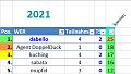 Klicke auf die Grafik für eine größere Ansicht  Name:2021-05-09 GP Spanien - 01 Tageswertung.png Hits:0 Größe:8,8 KB ID:355973