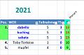 Klicke auf die Grafik für eine größere Ansicht  Name:2021-05-23 GP Monaco - 01 TAGESwertung.png Hits:0 Größe:12,1 KB ID:357422