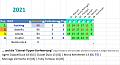 Klicke auf die Grafik für eine größere Ansicht  Name:2021-06-06 GP Azerbaijan - 02 GESAMTwertung.png Hits:0 Größe:36,1 KB ID:358774