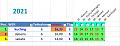 Klicke auf die Grafik für eine größere Ansicht  Name:2021-06-06 GP Azerbaijan - 03 RELATIVE Wertung.png Hits:0 Größe:19,7 KB ID:358775